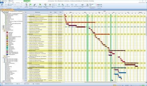 Der Balkenplan mit Datentabelle und Projektstrukturbaum