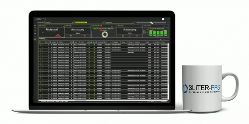 3Liter-PPS® Web - Transparenz überall