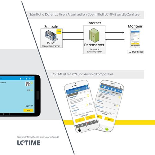22. Produktbild LC-TOP Mobil - Handwerksprogramm zur mobilen Auftragsbearbeitung
