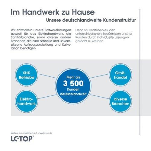 5. Produktbild LC-TOP Mobil - Handwerksprogramm zur mobilen Auftragsbearbeitung