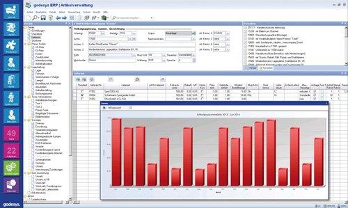 1. Produktbild godesys ERP Software