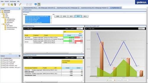 9. Produktbild godesys ERP Software