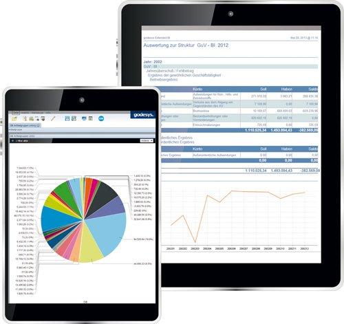 10. Produktbild godesys ERP Software