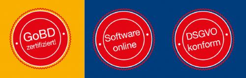 zertifizierte Software