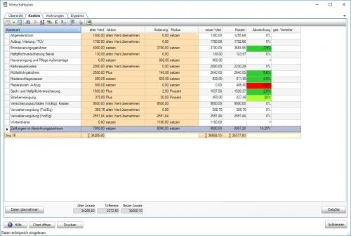 Hausgeldabrechnung - Wirtschaftsplan WEG
