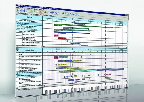 Fertigungsfeinplanung cimAPS von cimdata software
