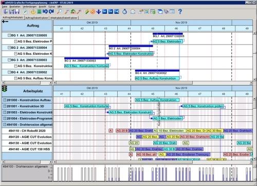 Grafische Fertigungsfeinplanung cimAPS von cimdata software