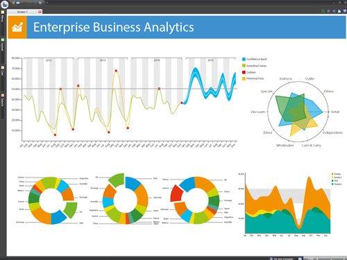 2. Predictive Analytics: Vertriebsanalyse mit Forecast