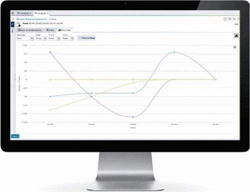 2. Produktbild Unit4 Financials - Finanzbuchhaltung und Controllingsoftware