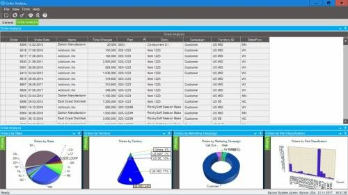 Epicor ERP Dashboard 1