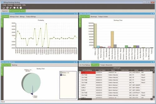 Epicor ERP 10 Dashboard 3