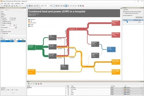 Programm-Oberfläche e!Sankey: Graphische Darstellung von Stoff- und/oder Energieflüssen mit sog. Sankey-Diagrammen