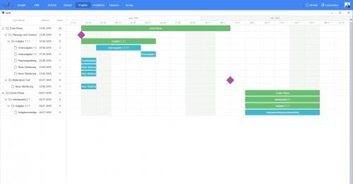 Projektverwaltung - Gliederung
