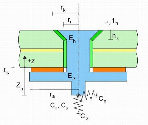 11. Produktbild - SJ MEPLA - Software für moderne Glaskonstruktionen