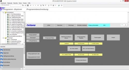 Workflow Fertigung