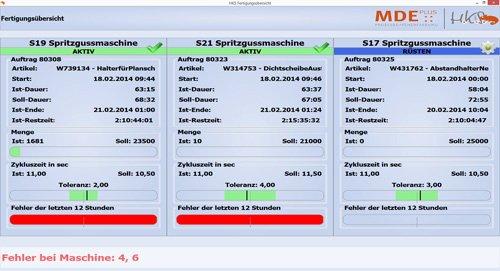 1. Produktbild MDE::Plus Prozessdatenerfassung