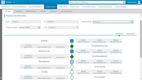 10. Produktbild Sciforma Projekt- und Portfoliomanagement