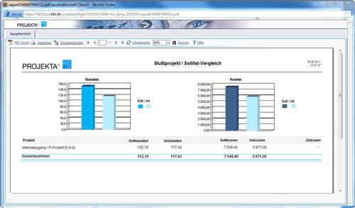 4. Produktbild PROJEKTA® - CRM, Zeiterfassung und Abrechnung für Projekte