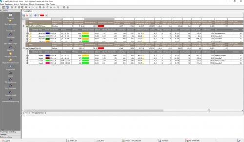 KPI-basiertes Planen