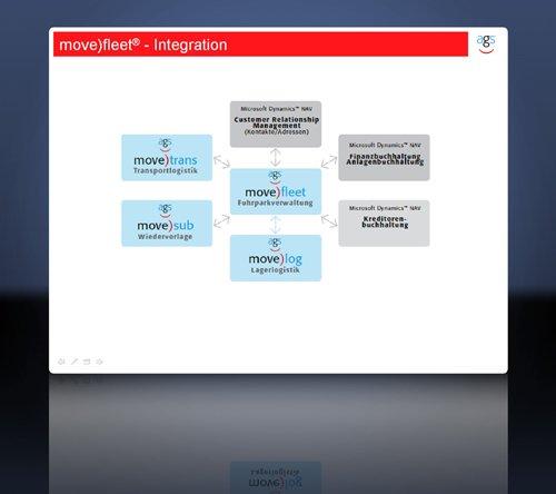 4. Produktbild move)fleet – Fuhrparkverwaltung Software