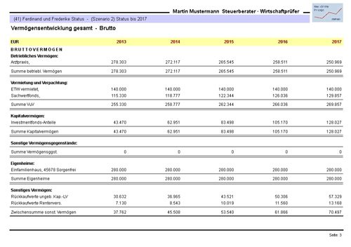 3. Produktbild PriMa status - privaten Finanzstatus erstellen