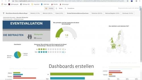 Dashboards erstellen - der perfekte Bericht für Ihre Umfrage
