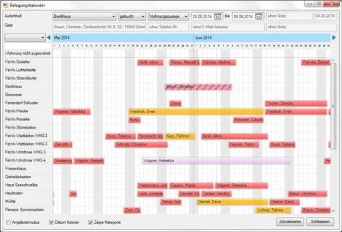 2. Produktbild FeWo24 - Ferienwohnungsverwaltung