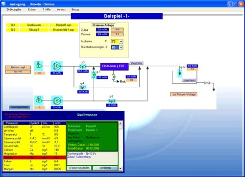 10. Produktbild Aquachem - Osmose