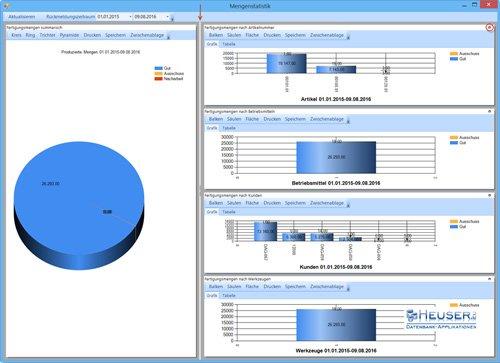 6. Produktbild HDA-Fertigungsplanung und Fertigungssteuerung