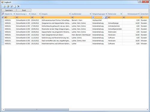 2. Produktbild HDA Instandhaltung, Wartung, Inspektion