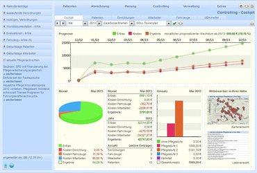 8. Produktbild CareSocial GmbH - Software für ambulante Pflegedienste