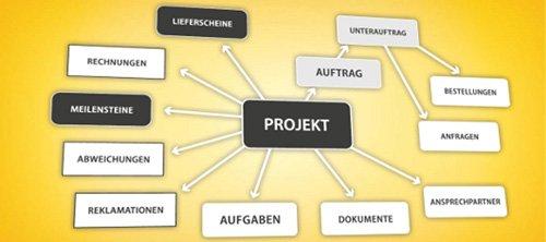 13. Produktbild Ulysses ERP