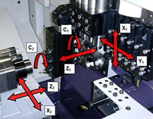 2. Produktbild CAMWorks -  CNC-Bearbeitung