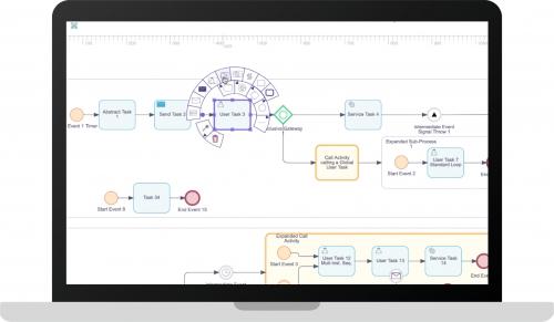 MR.KNOW - BPMN Modellierung