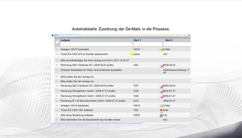 1. Produktbild De-Mail Solutions