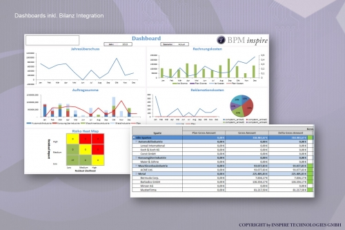 MR.KNOW - RISK ASSISTANT - Dashboards