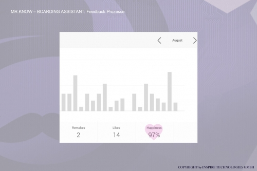 MR.KNOW - BOARDING ASSISTANT - Feedback