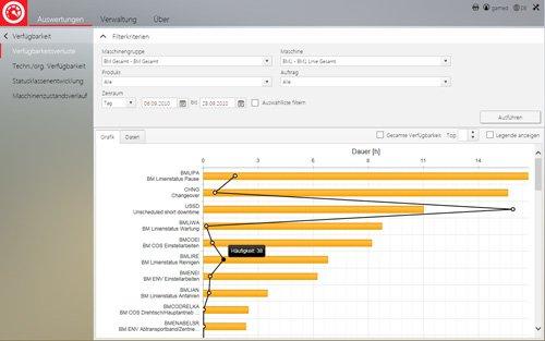 3. Produktbild OEE Analyser