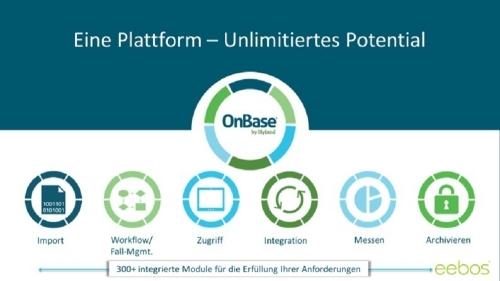 OnBase Module