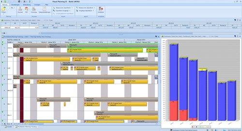 3. Produktbild Visual Planning Plantafel-Software