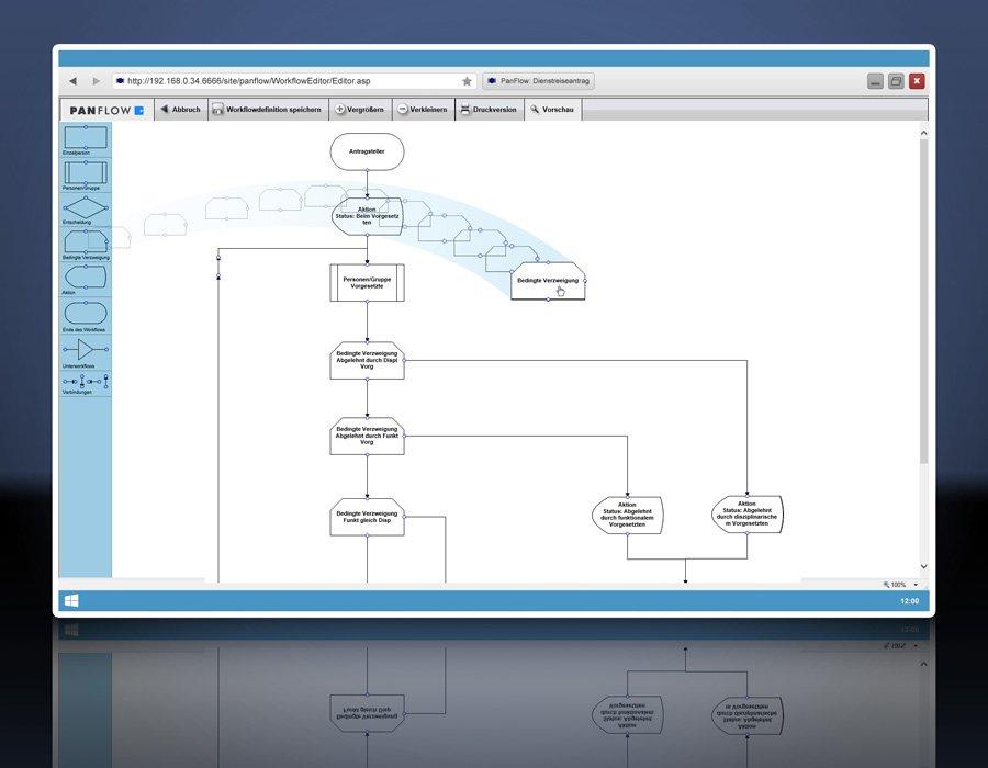 1. Produktbild - Workflow Designer