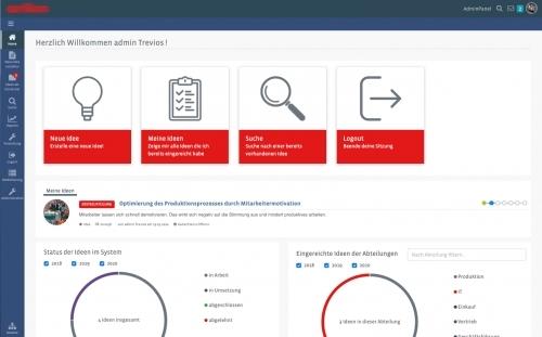 Startseite in Trevios Software