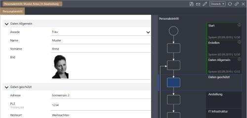 IMS PREMIUM - Beispiel Screenshot Personaleintritt