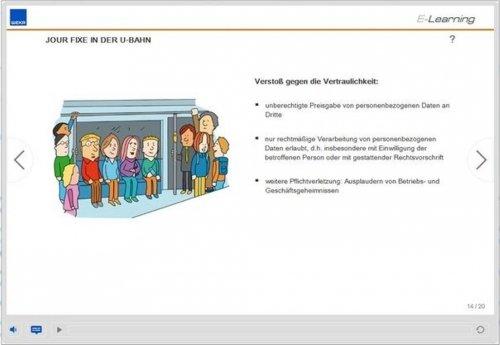 7. Praktizierter Datenschutz im Arbeitsalltag