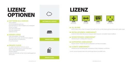 7. Produktbild ISL Online - Remote Desktop Software