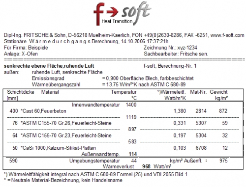 Stationäre Wärmedurchgangsberechnung - Ausgabe der Berechnung als Tabelle