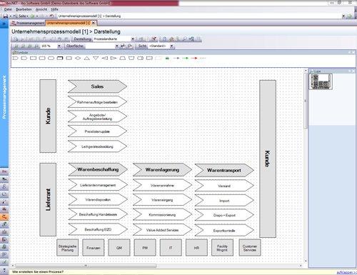 9. Produktbild ibo Prometheus.NET - Prozessmanagementsoftware BPM