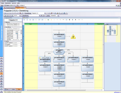 2. Produktbild ibo Prometheus.NET - Prozessmanagementsoftware BPM