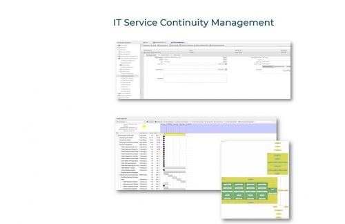 IT Service Continuity Management (ITSCM)