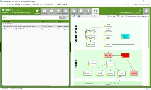 Dynamische Prozesskarten mit M-Files Process Maps